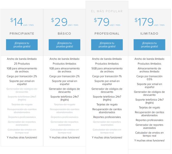 Shopify - Planes de precios con selección sugerida